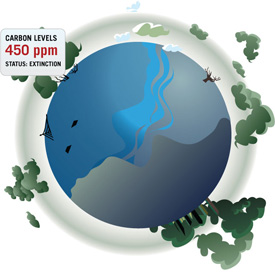 earth 450ppm