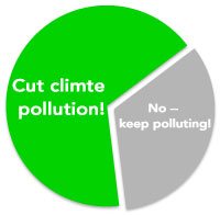 pew-poll-graph-200px.jpg